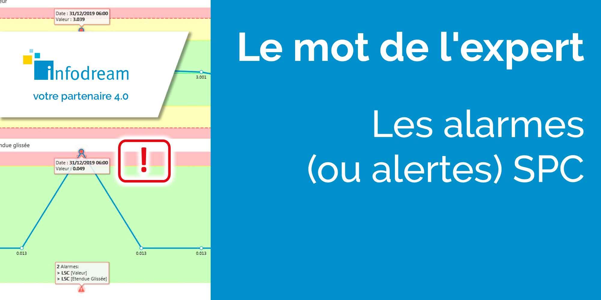 Les Alarmes Statistiques SPC Permettent D'intervenir En Amont Sur Le Procédé De Fabrication, Avant L'apparition D'une Non-conformité.