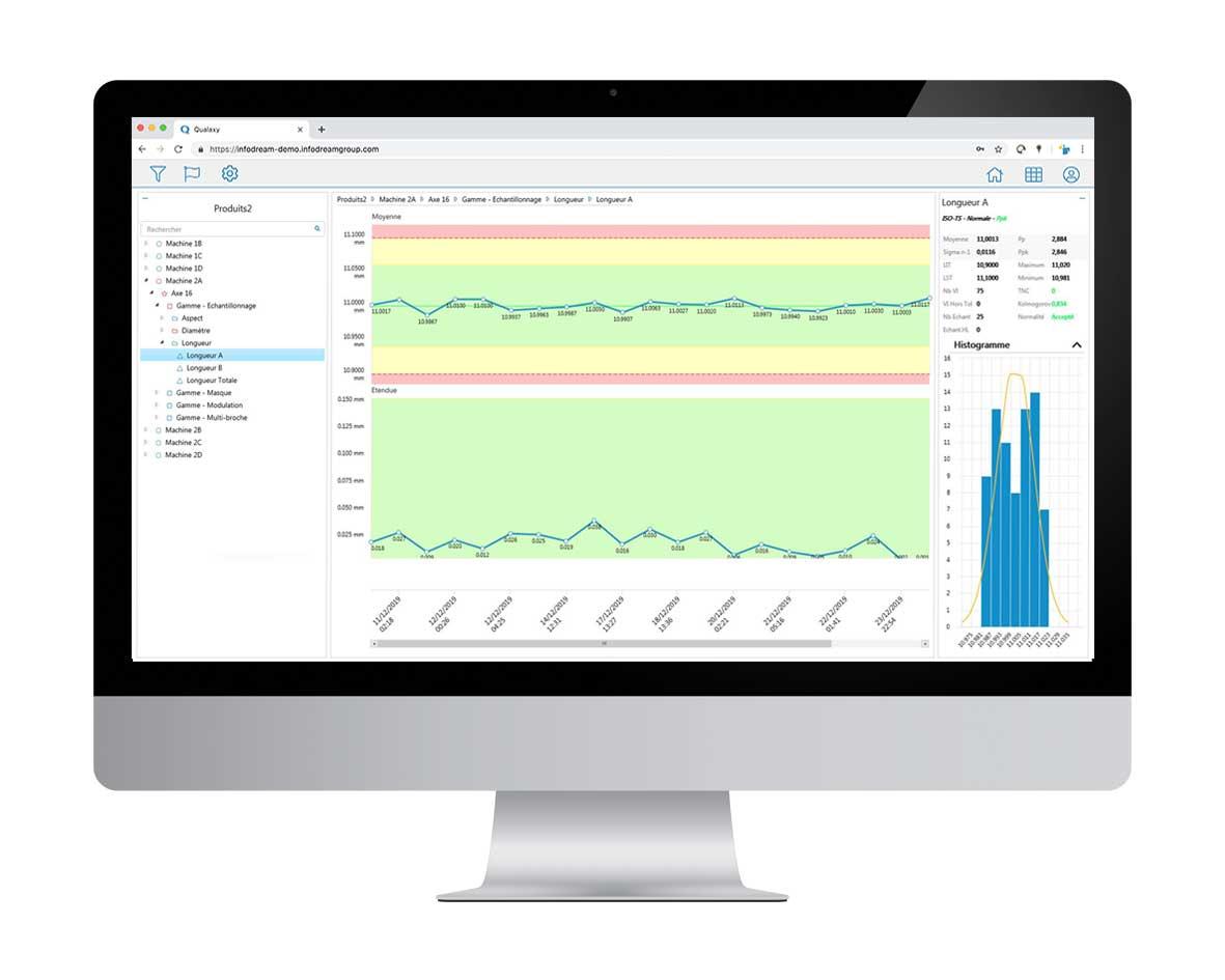 Avec le logiciel de Maîtrise Statistique des Procédés Qualaxy SPC, l'interprétation des résultats est dynamique