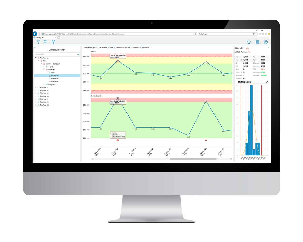 Carte de contrôle aux mesures construite avec les valeurs des caractéristiques des échantillons mesurés. Capture écran de Qualaxy SPC, module de la Suite Qualaxy, Suite logicielle MES éditée par Infodream