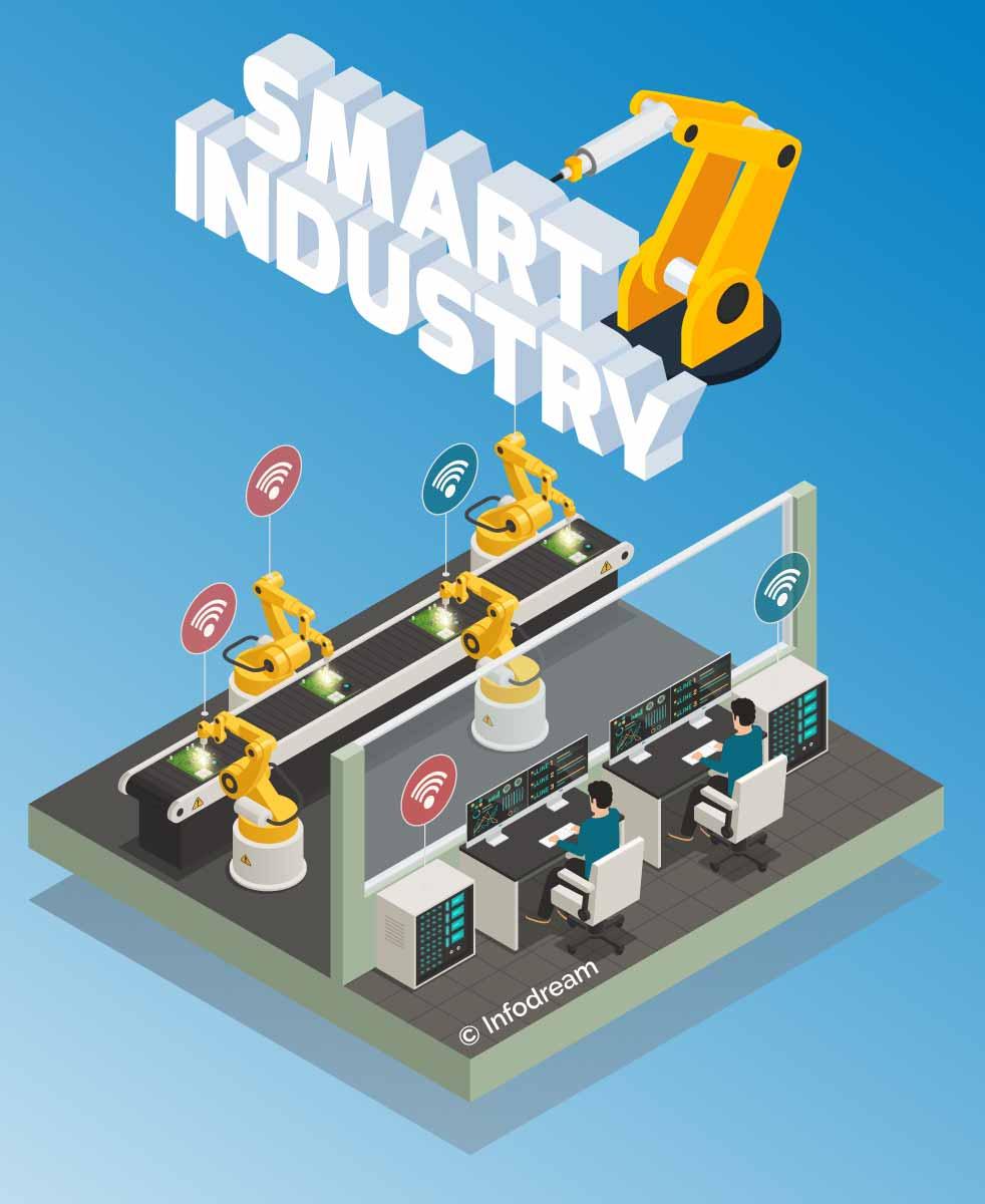 Image représentant l'interconnexion et la communication entre les machines, caractéristiquent de l'industrie 4.0