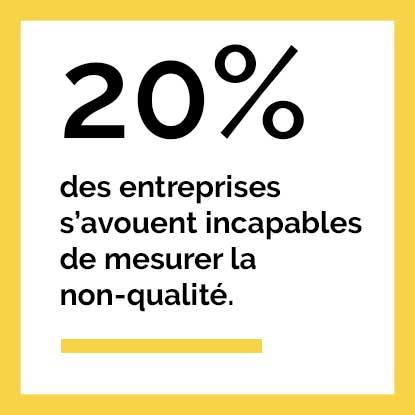 20% des entreprises s'avouent incapables de mesurer la non-qualité